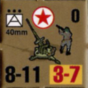 Panzer Grenadier Headquarters Library Unit: North Korea Chosŏn'gŭl 40mm for Panzer Grenadier game series