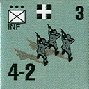 Panzer Grenadier Headquarters Library Unit: Hungary Army INF for Panzer Grenadier game series