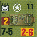 Panzer Grenadier Headquarters Library Unit: United States Army M5 for Panzer Grenadier game series